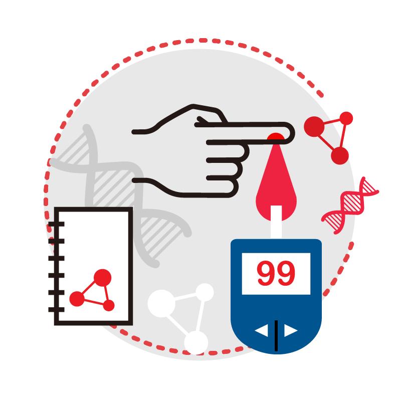 一般規格: 健康管理系統-血糖計logo圖