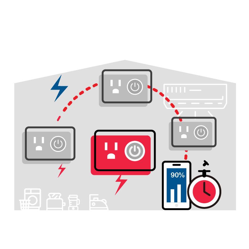 一般規格:科技領域教材-物聯網插座logo圖