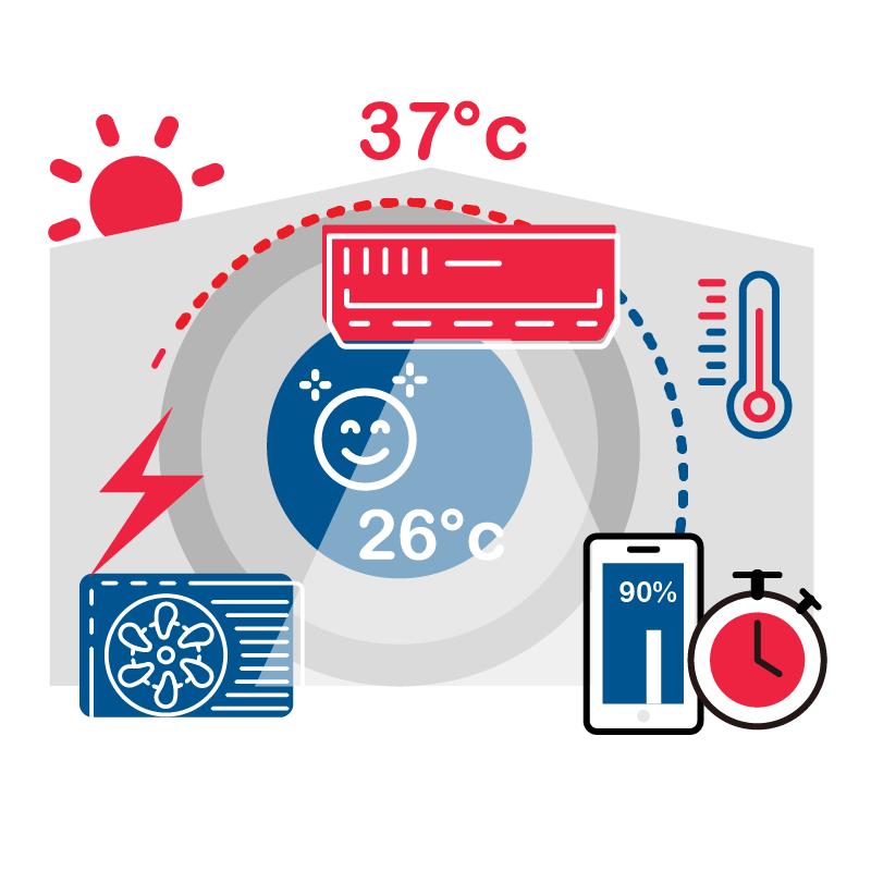 一般規格:  智慧空調節能-分離式冷氣機節電服務 logo圖