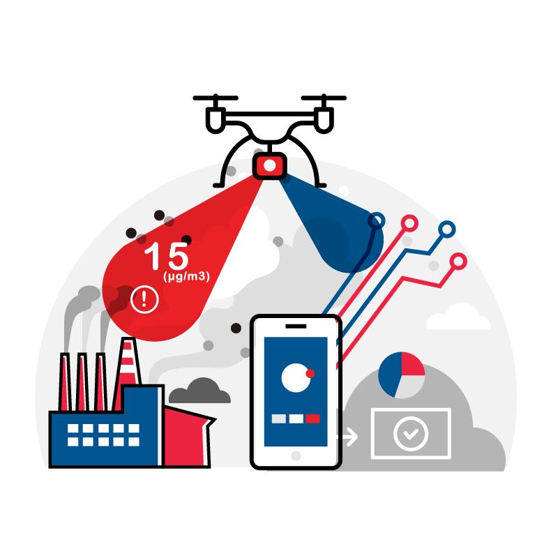 一般規格: 無人機應用-空氣污染溯源巡檢服務 (含雲端平台)logo圖